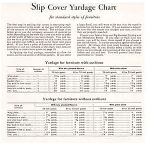 slipcover yardage slipcover yardage requirements via counterpoint design