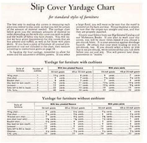 slipcover yardage chart slipcover yardage requirements via counterpoint design