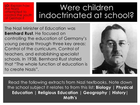 hitler biography education nazi policies towards the youth