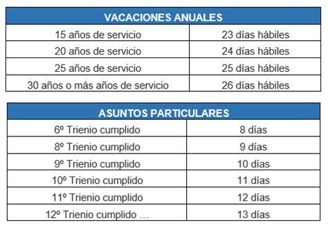 tabla de vacaciones 2016 vacaciones y asuntos particulares recordatorio