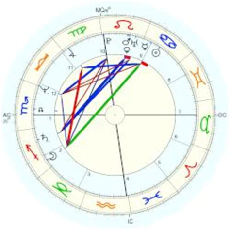 astrology tom cruise date of birth 19620703 kelly mcgillis horoscope for birth date 9 july 1957 born