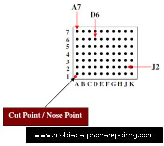 understanding major integrated circuits ic on mobile phones counting legs or pins of ic mobile phone repairing