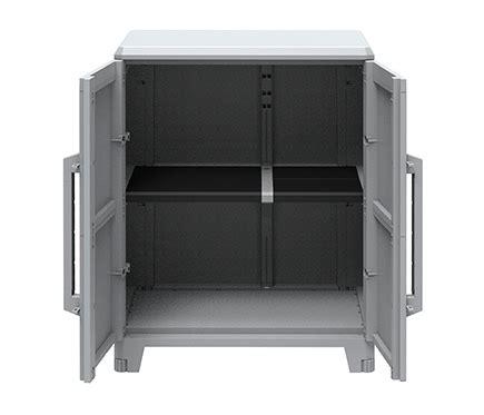 ikea armarios resina comprar ikea armarios resina compara precios en tiendas