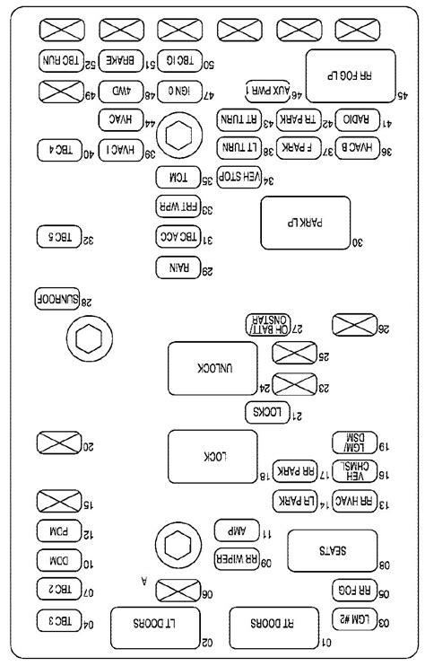 GMC Envoy (2007 – 2009) – fuse box diagram - Carknowledge.info