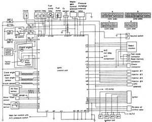 93 subaru legacy wiring diagram get free image about