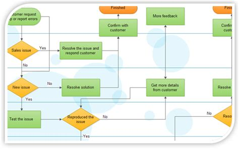 microsoft office flowchart template the visio like workflow templates is a free template