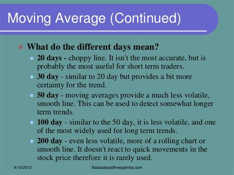What Does Mba Stand For In Terms by Technical Analysis Of Stock Market Presentation Of Mba 4