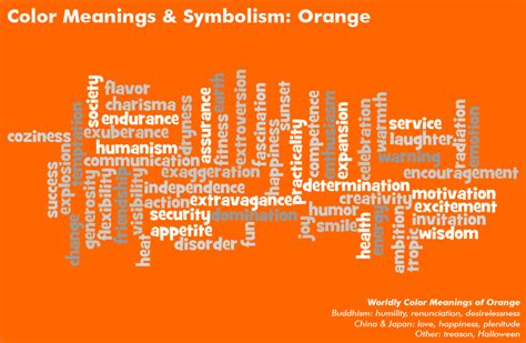 Meaning Of Orange Color | color symbolism chart color meanings chart color charts