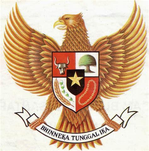 Garuda Pancasila sejarah arti makna lambang garuda pancasila freewaremini