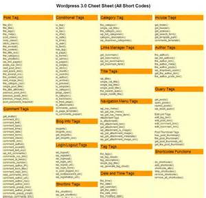 Words For Friends Cheat Sheet » Home Design 2017