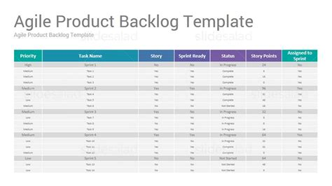 product backlog template excel agile project management powerpoint presentation template