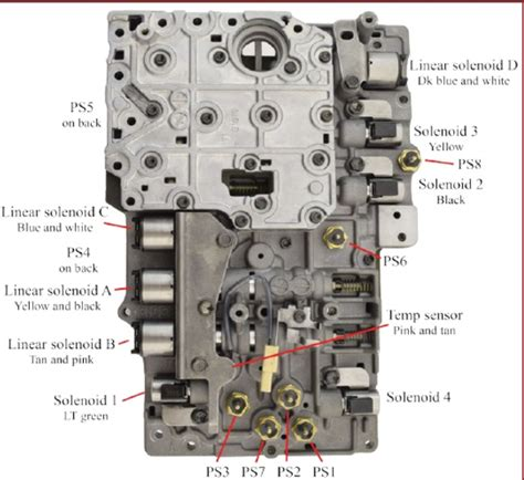 transmission repair manuals asrc abf instructions