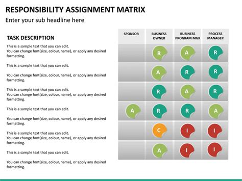 Responsibility Assignment Matrix Template responsibility assignment matrix powerpoint template