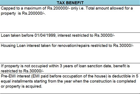 tax exemption on housing loan interest indian income tax efiling returns september 2014