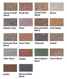 polymeric sand colors paver joint sand santa fe nm albert montano sand and gravel