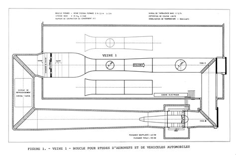 Test Plan Sections by Schematic View Of The Wind Tunnel