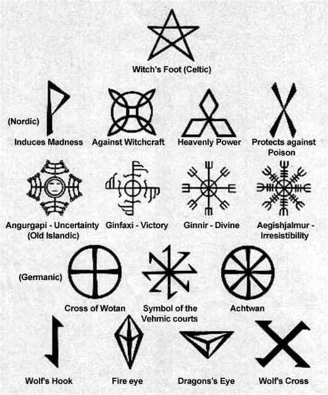nordic pattern meaning best 25 nordic symbols ideas on pinterest nordic runes