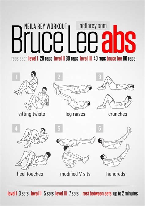 easy and workouts to get abs and inner