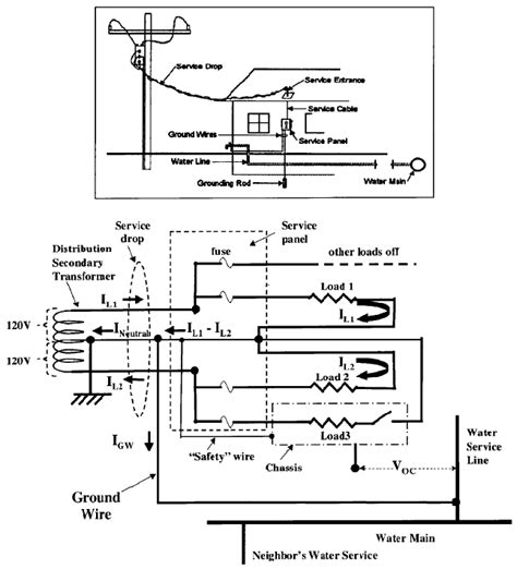 wiring practices residential electrical wiring practices 28 images