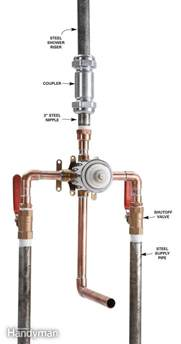 Plumbing Valve Repair by Best 25 Shower Faucet Ideas On Bathroom Shower Faucets Shower Faucet Handles And