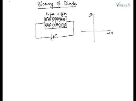 vi characteristics of pn junction diode experiment p n junction p n junction diode p n junction diode characteristics pn junction diode