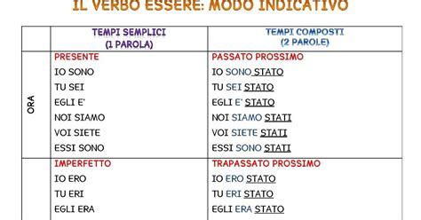 tavole dei verbi francesi tavola verbo essere 28 images tabella dei verbi