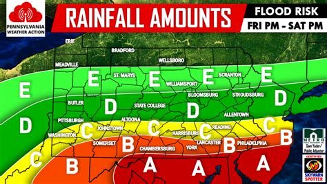 major rainfall amounts expected friday into saturday high