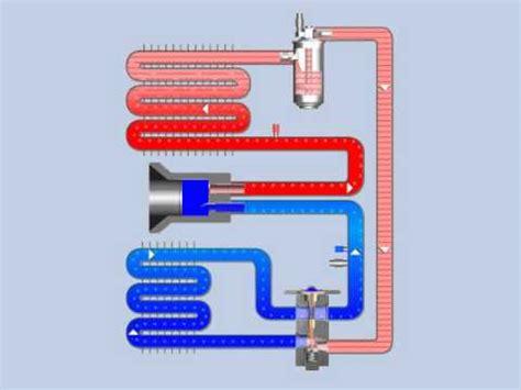 Klimaanlage Pr Fen Auto by K 252 Hlmittelkreislauf Expansionsventil Mpg