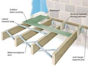 How To Frame A Floor all about joist and concrete floor structures diy