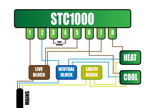 stc 1000 temp controller wiring the homebrew forum