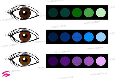 tutorial su come ci si trucca come truccare gli occhi marroni e castani consigli su