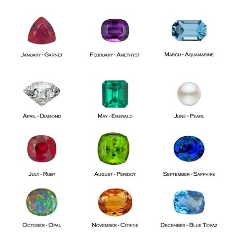 birthstones minerals and crystals