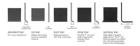 Baseboard Sizes pinnacle rubber base roppe