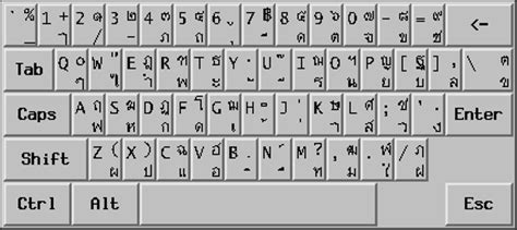 keyboard layout thai english the preceding context describes the graphic