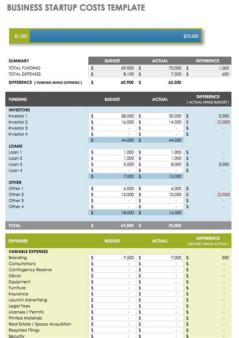 Free Startup Plan Budget Cost Templates Smartsheet Start Up Business Budget Template