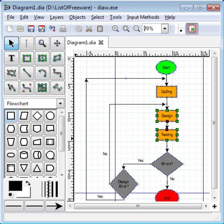 flow diagram freeware 10 best free flowchart software for windows