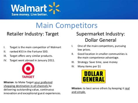 Mba Pay Scale In Canada by Walmart Analysis