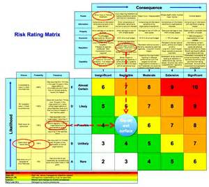 risk matrix template excel business risk assessment template excel besttemplates123