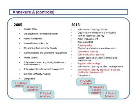 iso27001 implementation certification process overview