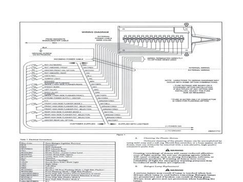 federal signal light bar wiring diagram imageresizertool