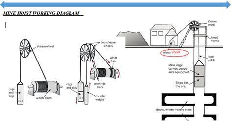 wiring diagram honda bf40 honda bf50 wiring diagram odicis