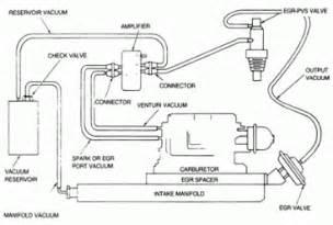 gm rear brake diagram wedocable