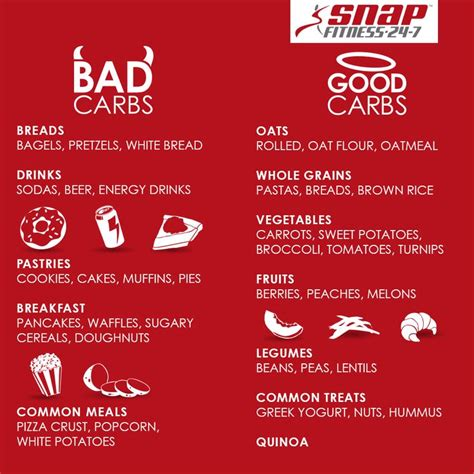 carbohydrates not to eat list of bad carbs to eat 40 minutes workout