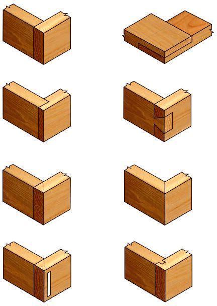 strongest joint in woodworking sposoby na łączenie drewna z drewnem z pomyslem pl