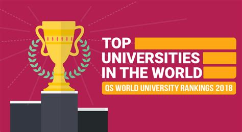 Best Mba In The World Qs by Top Universities In The World Qs World Rankings 2018