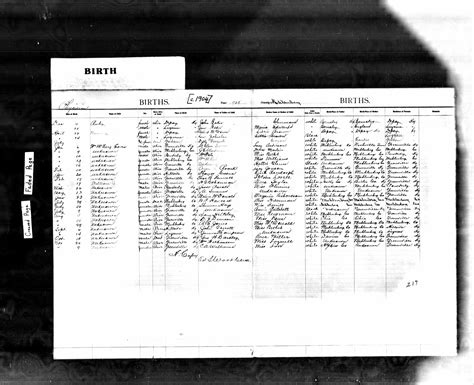 Ky Birth Records Birth Records 1903 1905