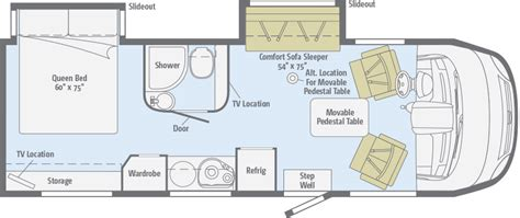 class b rv floor plans via floorplans winnebago rvs