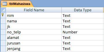membuat form data mahasiswa dengan html deni apriana membuat crud data mahasiswa dengan visual studio