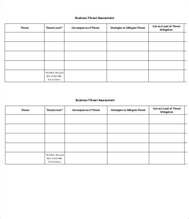 threat assessment templates 9 free word pdf documents