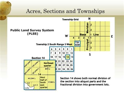 sections to acres ppt surveying and geometry powerpoint presentation id